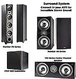 Polk Audio Monitor 60 Series II Floorstanding