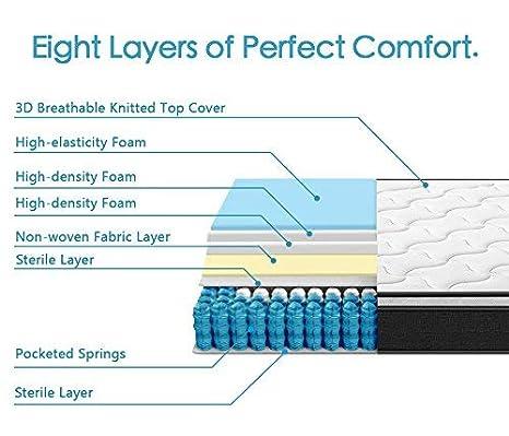 Amazon.com: Inofia Full Mattress, Luxury Pocket Spring Hybrid Mattress, Comfy High-Density Foam Mattress with Breathable Comfort Layer 9 (Full): Kitchen & ...