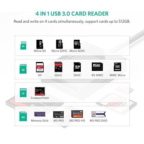 Buy uhsii sd card reader