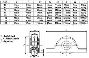 Polea de puerta corredera en 8 tamaños, puerta corredera enrollable, puerta hueca, puerta corredera (60 mm de diámetro): Amazon.es: Bricolaje y herramientas