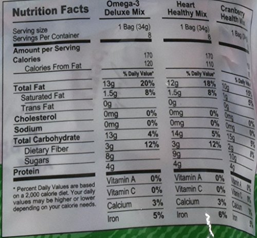 Buy healthy trail mix
