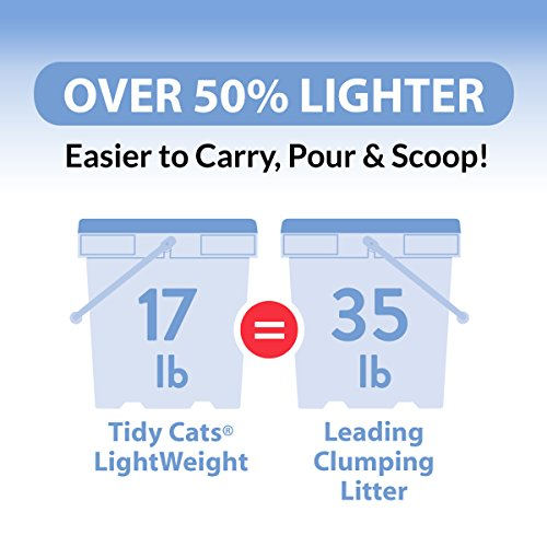 Large Product Image of Purina Tidy Cats LightWeight 24/7 Performance Clumping Cat Litter