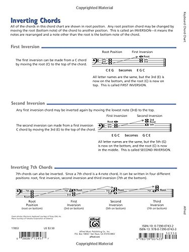 Amazon.com: Keyboard Chord Chart: Alfred Publishing: Office Products