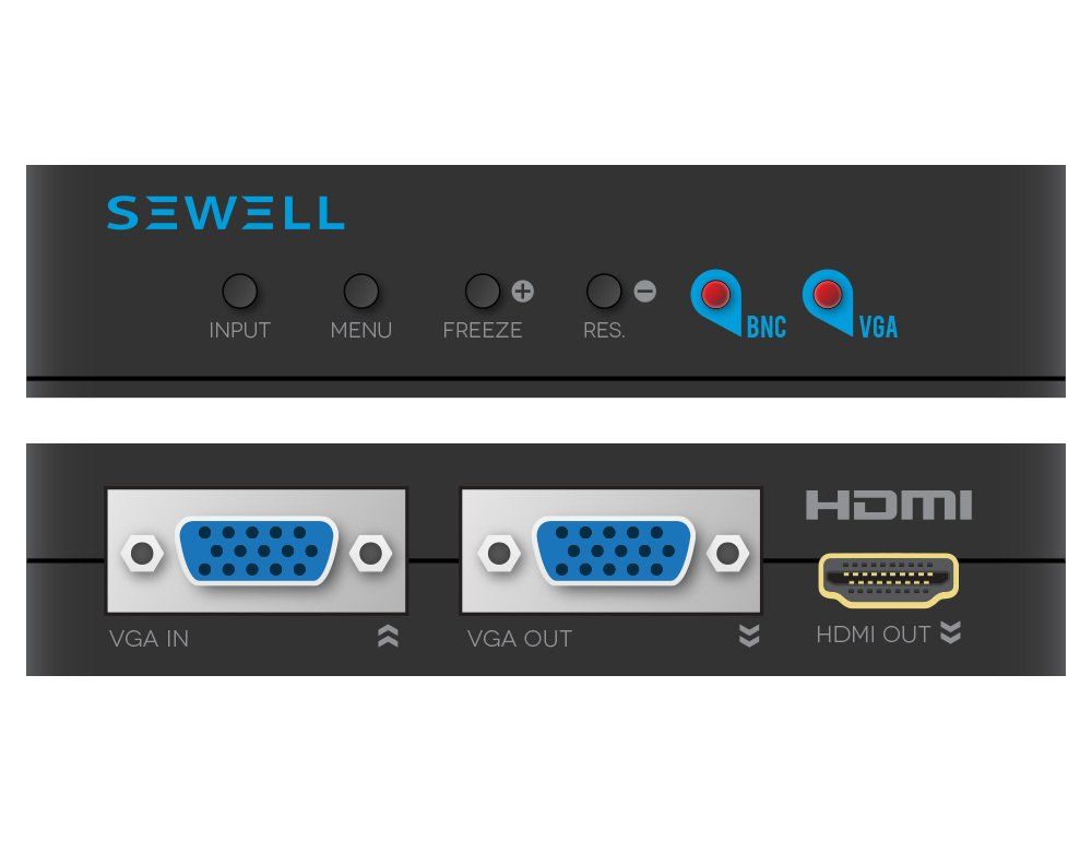 Sewell Direct Luna BNC to VGA + HDMI Converter by Sewell Direct