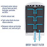 Brita Tap Water Filter, Chrome Water Faucet Filtration System (Fits Standard Faucets Only) - Chrome