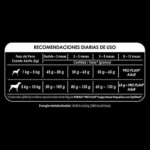 Pro Plan Comida para Perro Active Mind, Razas Medianas y Grandes 4