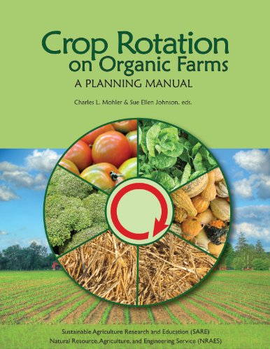 Crop Rotation on Organic Farms