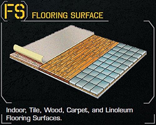 Review DEWALT DG5224 Heavy-duty Flooring