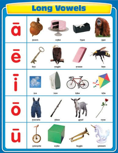 Amazon Com Carson Dellosa Long Vowels Chart 114064 Classroom