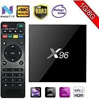 Greatlizard X96 Android 7.1 Smart TV BOX 1GB RAM 8GB ROM Wifi 1080p 4K H.265 64 Bit Media TV Set Top Box