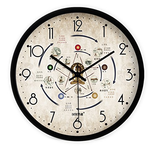ZRDMN Wall clock Creative five seasons Health care Traditional Chinese medicine decoration living room mute clock Chinese quartz charts, 16 inches, metal black border Wall clock by ZRDMN (Image #1)