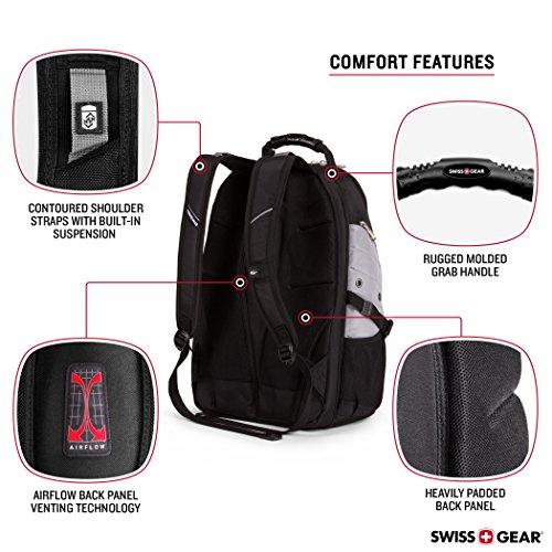 a949239395ee SwissGear Travel Gear 1900 Scansmart TSA Large Laptop Backpack - Import It  All
