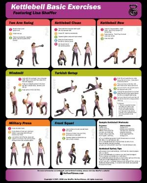 Amazon Kettlebell Wall Chart Fitness Charts And Planners