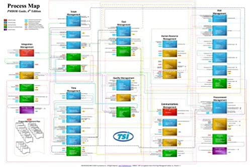 pmi wiring diagram wire center \u2022 sdlc diagram pmi project management process diagram collection of wiring diagram u2022 rh wiringbase today pmi model diagram