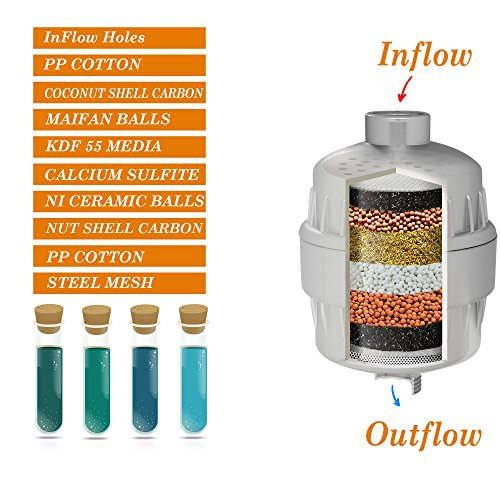 Buy inline shower filter