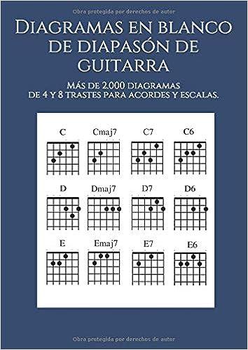 Diagramas en blanco de diapasón de guitarra: Más de 2.000 ...