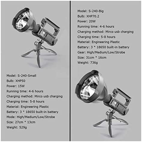 Changskj Searchlight Super bright LED Portable Spotlights Flashlight searchlight With P70.2 Lamp Bead Mountable bracket Suitable (Emitting Color : Package C)