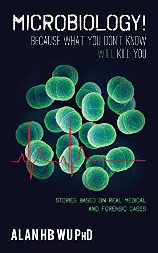 Microbiology! Because What You Don't Know Will Kill You