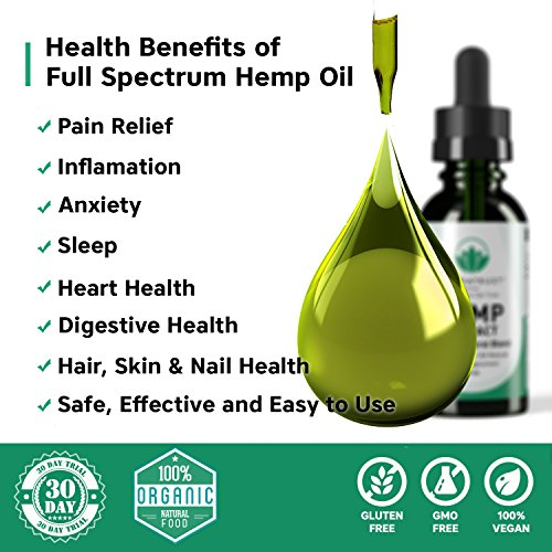 CannaTrust Full Spectrum Hemp Extract Oil - All Natural Blend - for Pain, Anxiety and Inflammation - 500mg Ultra Pure - Sleep Better - Reduce Stress - Restore Balance - 1oz by CannaTrust (Image #4)