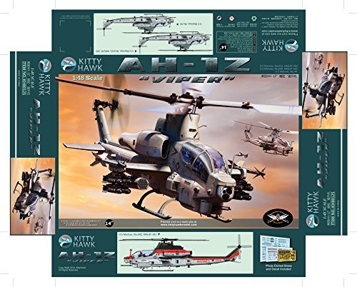 Best Helicopter Kits