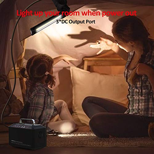 PAXCESS Generator Portable Power Station-[150W Upgraded]-Lithium Battery Pack Supply with 110V AC Outlet, 3 DC 12V Ports, 2 USB Port, Solar Electric Small Generators for Camping Travel Home Emergency by PAXCESS (Image #4)