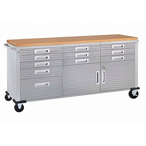 Garage Cabinets Workbench - Seville Classics Ultrahd Rolling Workbench
