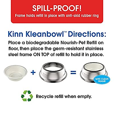 Kinn Kleanbowl - The Healthier Pet Food & Water Bowl for Dogs & Cats
