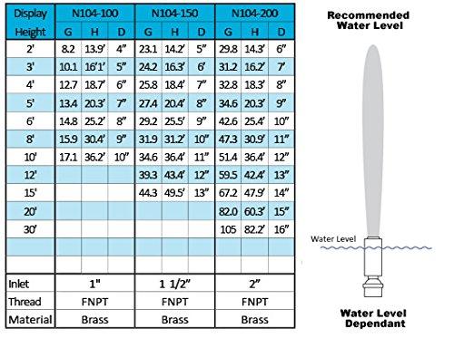 ProEco Display Fountain Nozzles - Geyser Nozzle (1'')