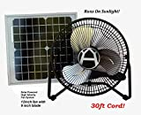 Western Harmonics Solar Powered Fan Kit with 30ft Cord Length