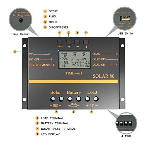 Y-SOLAR 12V 24V 80A LCD Solar Charge Discharge Controller Regulator With 5V USB Output Solar Controller