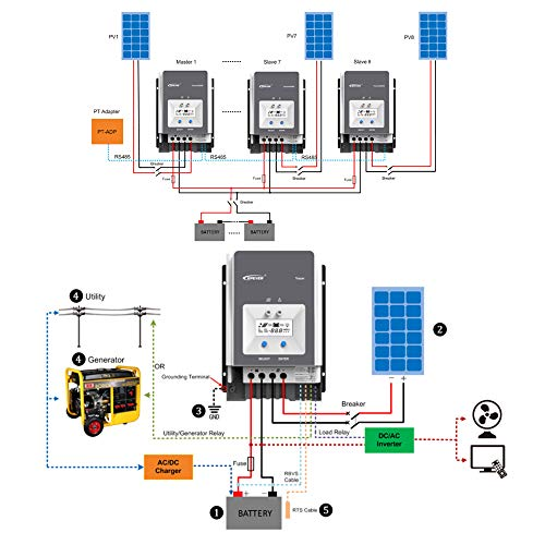 EPEVER 100a mppt Solar Charge Controller, 12v/24v/36v/48v Auto Max 150V 7500W Input Power fit for Sealed/Gel/Flooded(Tracer10415AN) by EPEVER (Image #5)