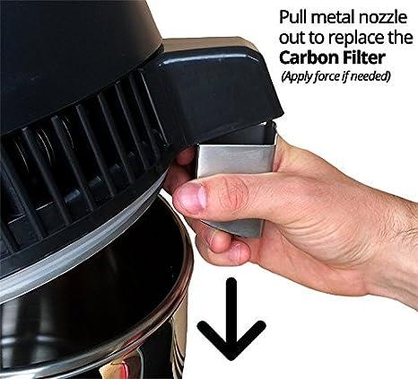 Filtri a carbone attivo per acqua Distillatore