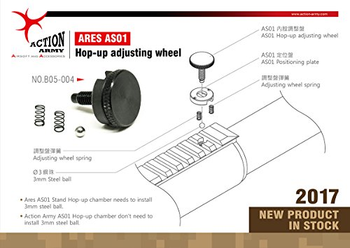 Action Army Hop Up Adjusting Wheel for ARES Amoeba AS01 Striker S1