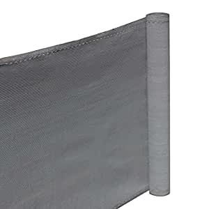 I.C.S. - Tela de privacidad para balcones (0,90 cm x 5 m), color gris