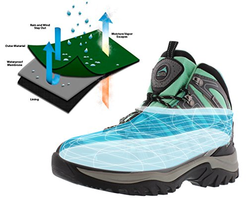 5 8 Waterproof Incline Boots Cut Hiking Turquoise Women's Size Pacific Grey Black Mid Mountain Backpacking wpBqO4cfR6