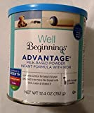 Well Beginnings Advantage Milk-based Powder Infant Formula With Iron 12.4 oz Review