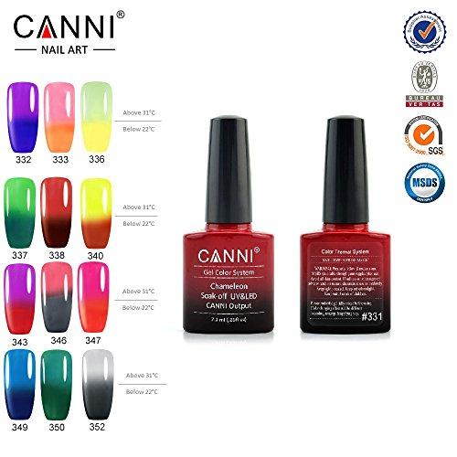CANNI Color Changing Nail Polish