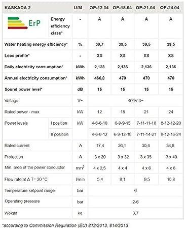 Calentador de flujo instantáneo eléctrico trifásico calentador instantáneo de agua caliente 21kw: Amazon.es: Bricolaje y herramientas