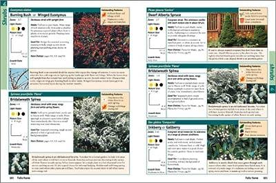 Landscaping 1-2-3: Regional Edition Zones 2-4