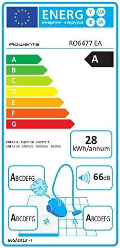 Rowenta Silence Force - Aspiradora (2200 W, A, 28 kWh, 750 W, Aspiradora cilíndrica, Bolsa para el polvo): Amazon.es: Hogar