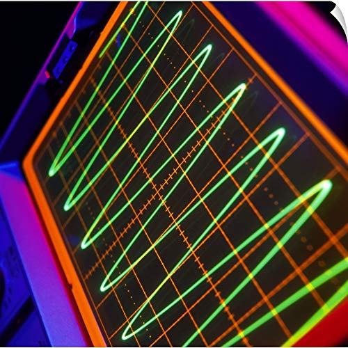 CANVAS ON DEMAND Oscilloscope Showing Voltage/time Trace Wall Peel Art Print, 10