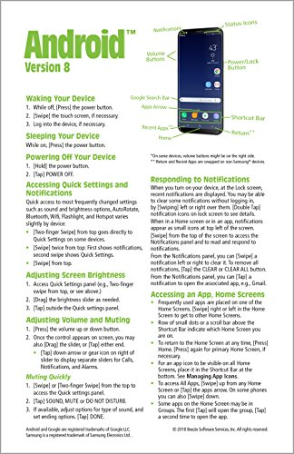 Android Version 8 Quick Reference Guide for Phones and Tablets (Cheat Sheet of Instructions, Tips & Shortcuts...