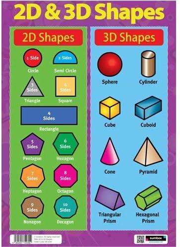 Sumbox - Póster educativo de matemáticas con formas 2D y 3D (texto ...