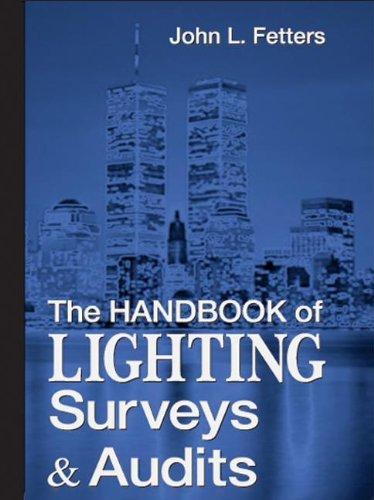 Landscape Lighting Applications