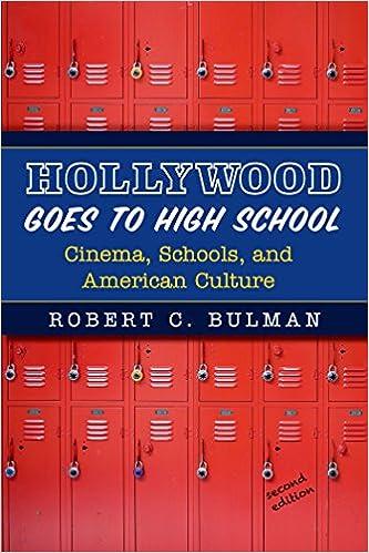 Hollywood Arts High School Lockers