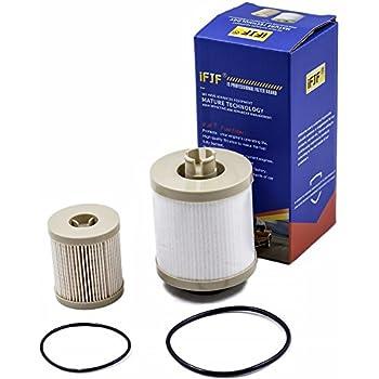 ifjf fd4616 fuel filter for ford 6 0l v8 2003. Black Bedroom Furniture Sets. Home Design Ideas