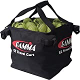 Gamma EZ TRAVEL CART 150 EXTRA BALL BAG