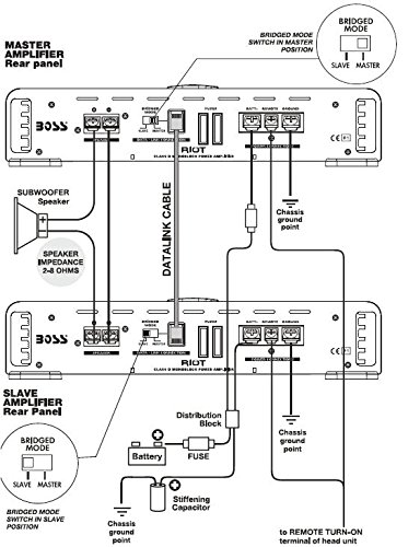 Boss Amplifier Wiring Diagram : Boss amplifier wiring diagram bing images