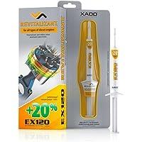 Aditivo para aceite del motor EX120 de XADO