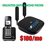 Unlimited Data SIM AT&T SIM Wireless Home & Small Business Internet Service 1st $100/mo Included in The Price